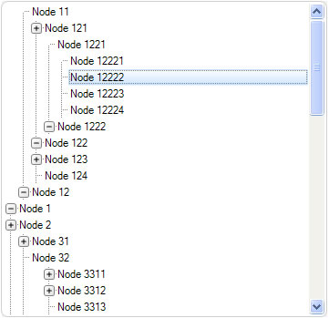 TreeView Expand Upwards | Show Child Nodes Above and Below Parent Node
